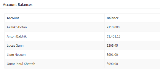 WP Ever Accounting - Overview - Account Balances