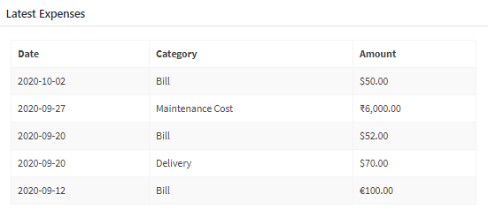 Latest Expenses - WP Ever Accounting