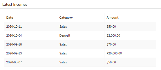 Latest Incomes - WP Ever Accounting